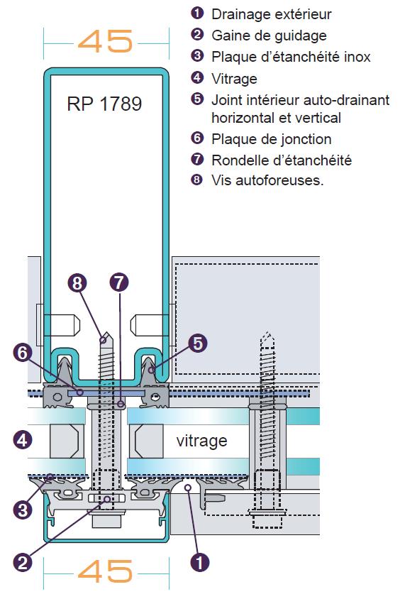 rp-technik : coupe sur montant - traverse - fixation verres