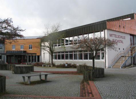 Mittelschule Fuchstal - Anpassung EDV- und Telefonanlage
