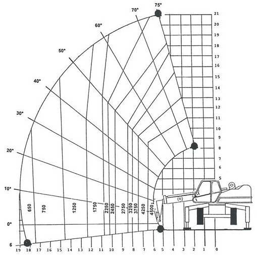 Lastdiagramm HERKULES