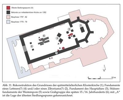 Ein Zisterzienserinnenkloster auf dem Fahrenberg – neue archäologische Indizien