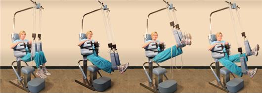 プロテック腰痛プログラム イメージ写真