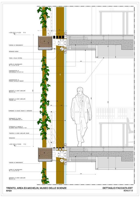 Fuente.  Renzo Piano