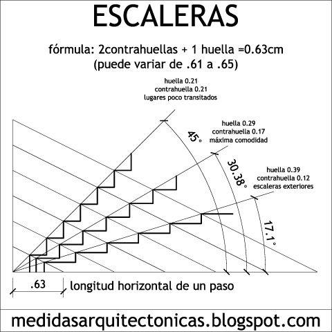 Escaleras chilecubica for Piscinas portatiles colombia