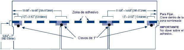 Posición de Clavos-especificar.cl