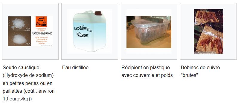 Liste des materiaux pour réaliser un nano-revêtement NaOH