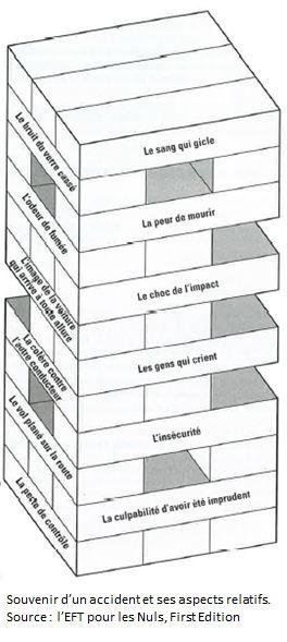 EFT Devenir-Zen.fr