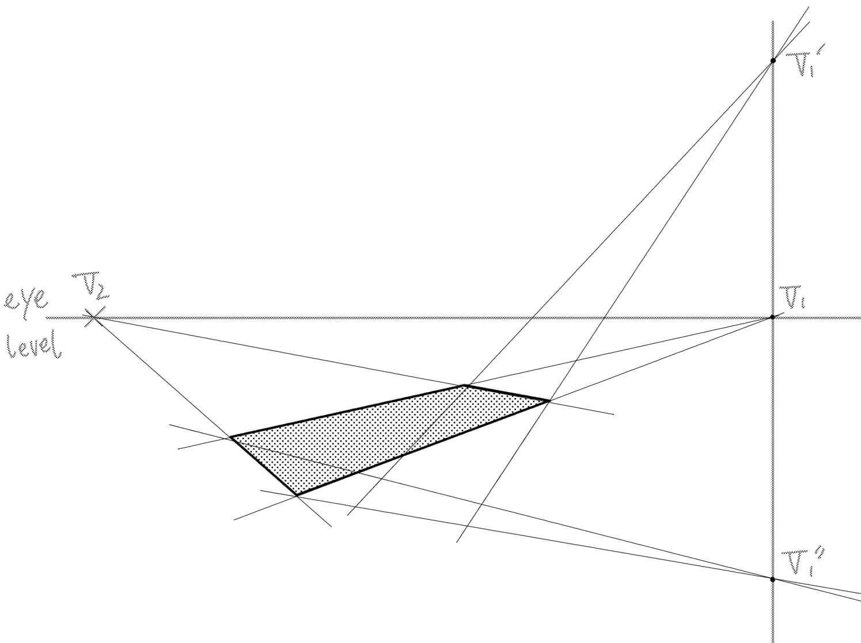 ① 2つの傾斜消失点を使って、先ほどと逆になるように、上り下りの補助線を引く。