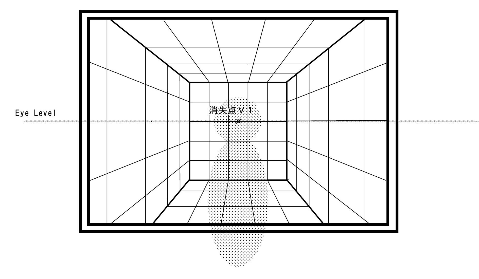 アイレベルは基本的に水平の線で表す