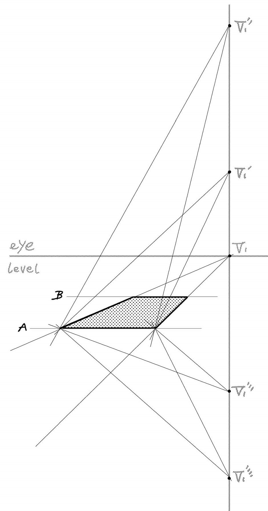 ② 坂の傾斜の角度をどうするのかで、傾斜消失点V'を決める