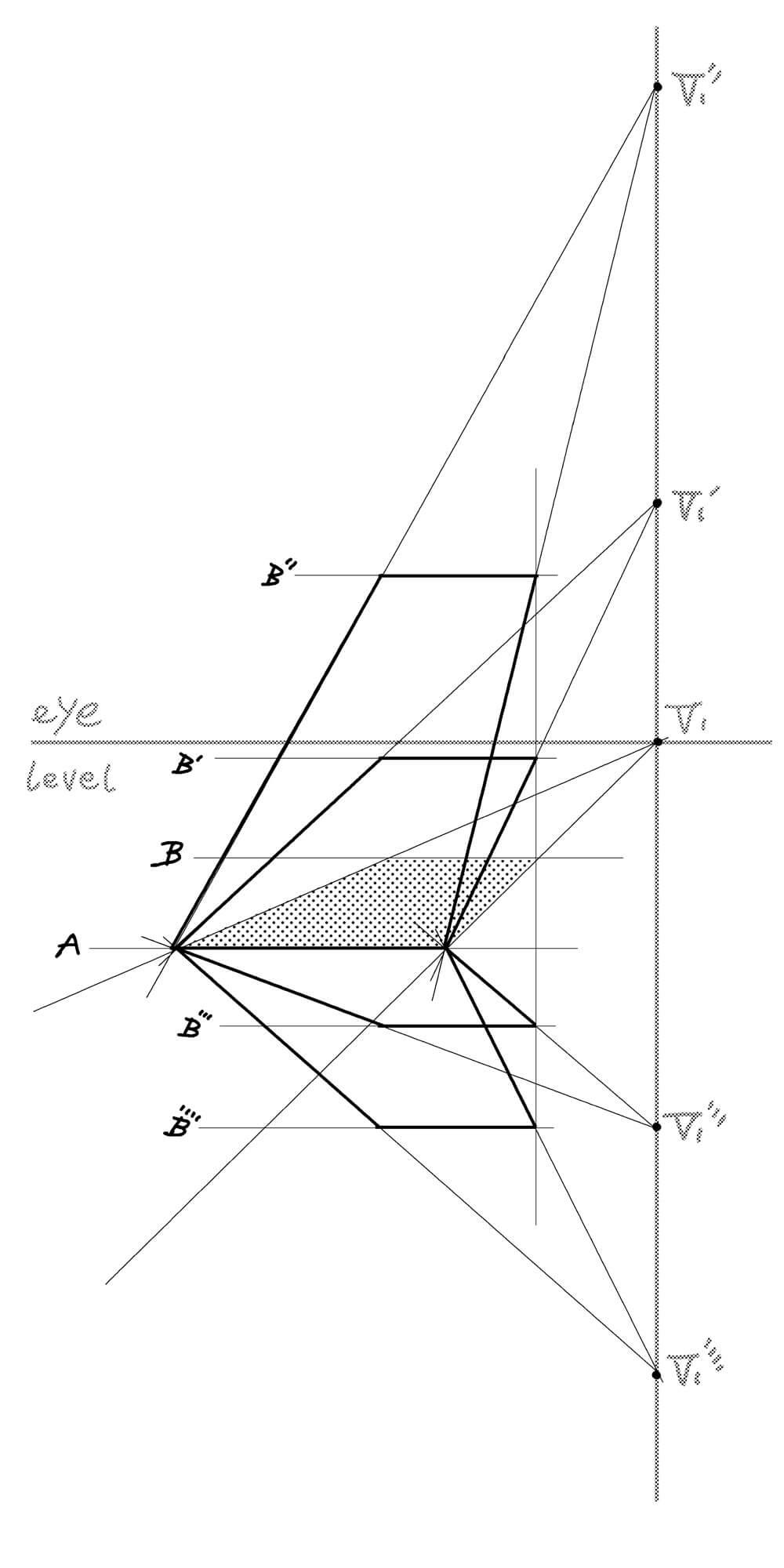 ④ こうして様々な傾斜の坂が作画できる