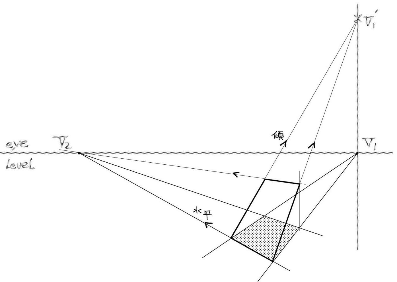 道の方向を「V1」に設定した場合の作画