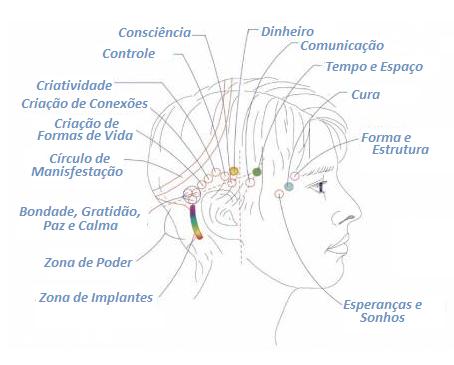 Imagem Cabeça Barras de Access®