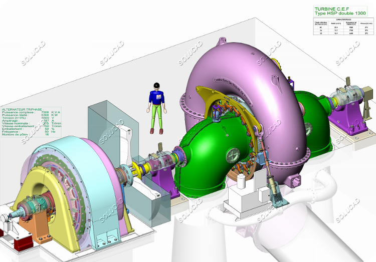 Turbine Francis double - Vue 3D complète