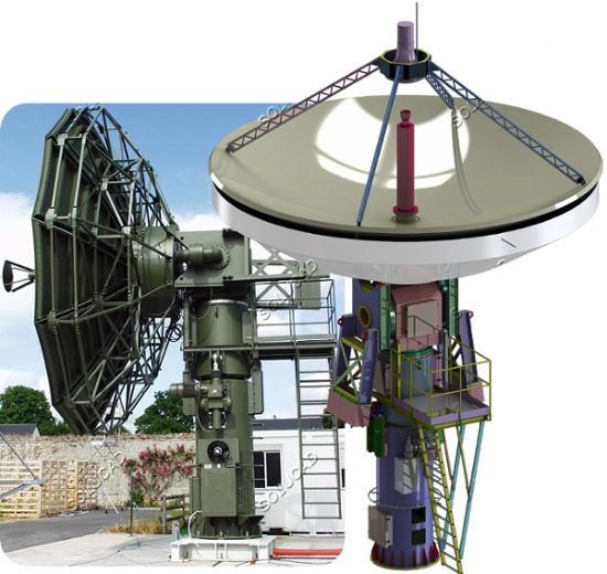 Antenne de poursuite satellites - Etude