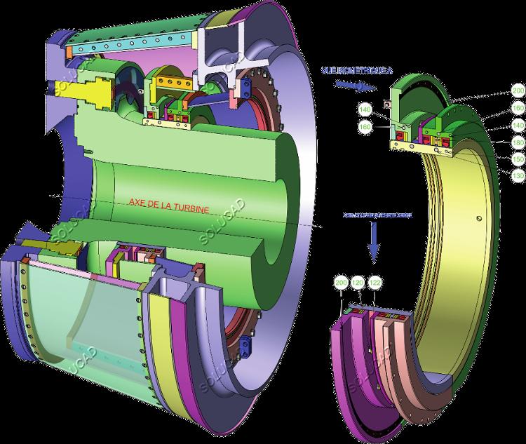 Turbine hydro-électrique - Etude joint d'arbre