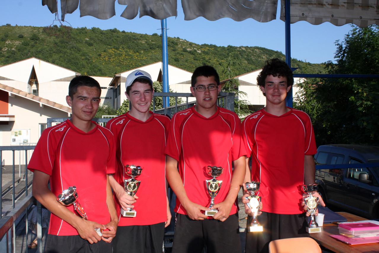 Champions - 18 ans