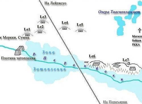 Схема района затопления плотины на р. Перовка /Perojoki/