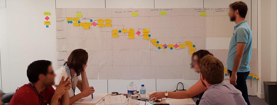 Lean Office : Atelier flux administratifs (1 à 2 jours)