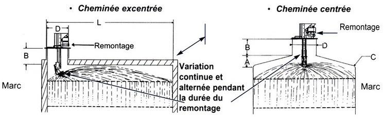 Schéma de fonctionnement diffuseur intégral