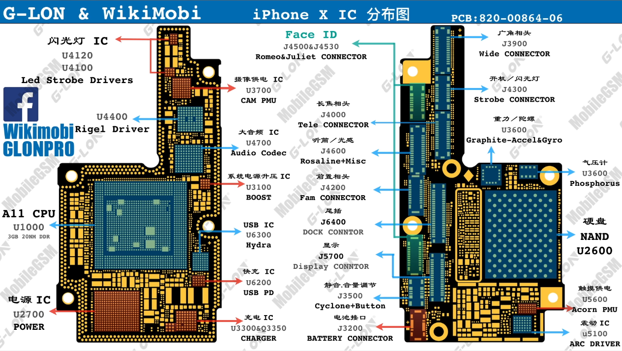 Iphone X Schematic