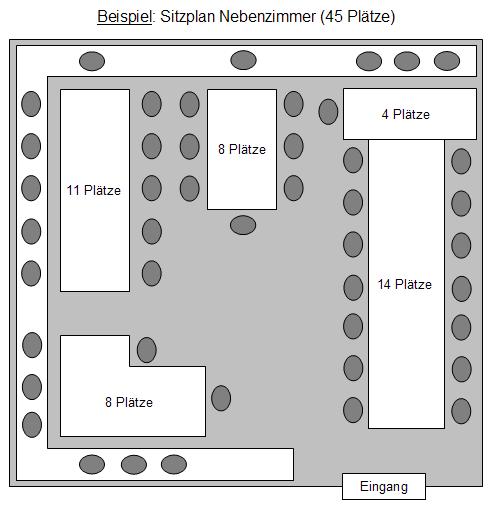 Sitzplan Gaststube Nebenraum