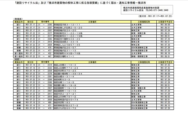横浜市解体工事着手予定一覧 日系解体工業株式会社