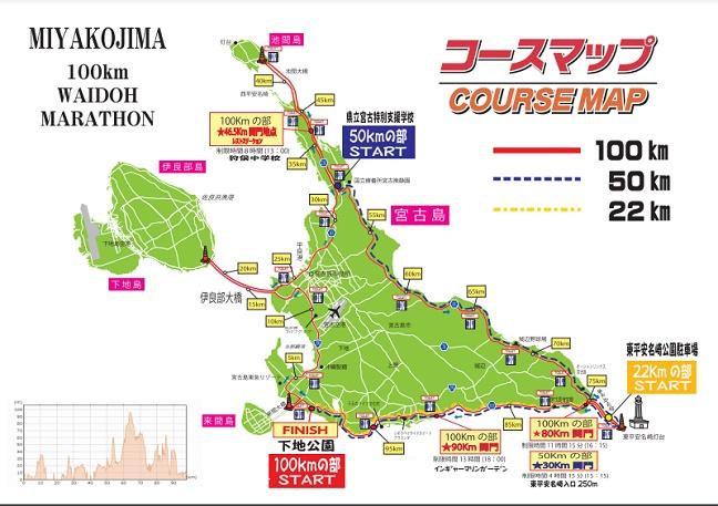 宮古島100kmワイド―マラソン