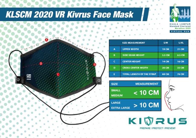 KLマラソン2020マスク