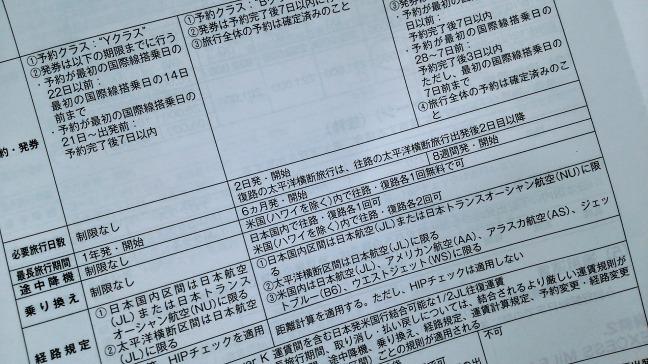 総合旅行業務取扱管理者試験