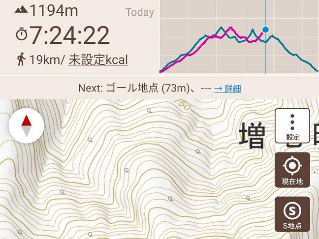 ヤマレコの地図アプリが使いやすい|テクノロジーはどんどん進化してこれまでの常識を覆す