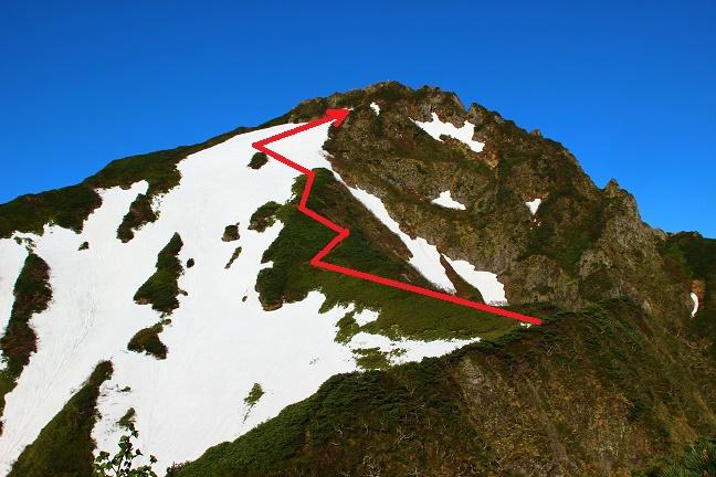 芦別岳雲峰山