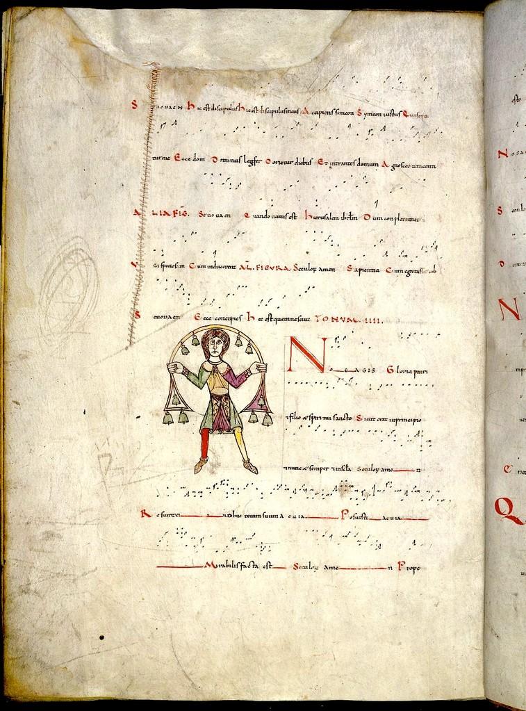 Tonaire d'un graduel de la cathédrale Saint-Étienne de Toulouse, British Library, ms Harley 4951, f°299v, fin XIe s.