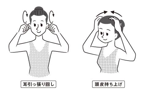 辻敦哉著『世界一簡単な髪が増える方法』より抜粋イラスト 万能育毛マッサージ 血流①