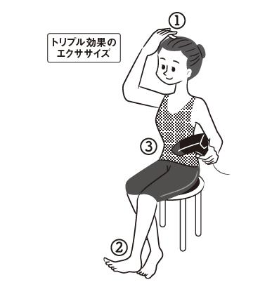 辻敦哉著『世界一簡単な髪が増える方法』より抜粋イラスト 万能育毛マッサージ カラダの内側①