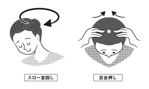 辻敦哉著『世界一簡単な髪が増える方法』より抜粋イラスト 耳まわりタイプ別薄毛の予防法