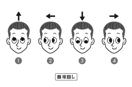 辻敦哉著『世界一簡単な髪が増える方法』より抜粋イラスト 万能育毛マッサージ 眼精疲労ストレッチ