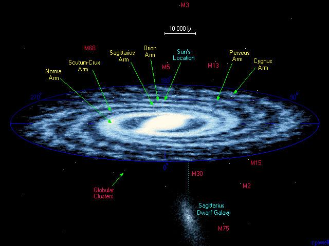 10.000 Lichtjahre Entfernung