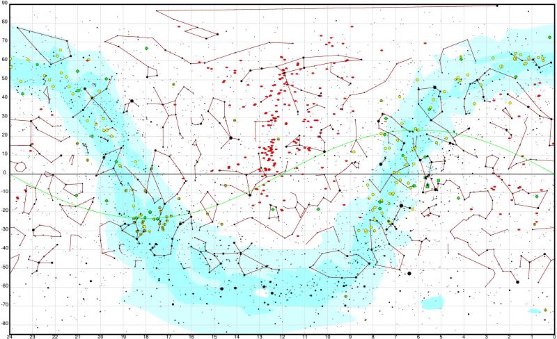 Herschel Object Chart