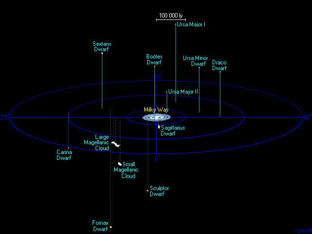 500.000 Lichtjahre von uns entfernt