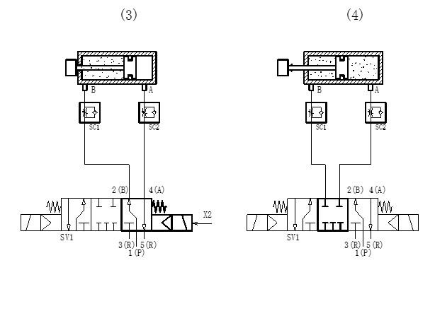 シリンダ―と電磁弁の回路図です。3位置の電磁弁を使います。