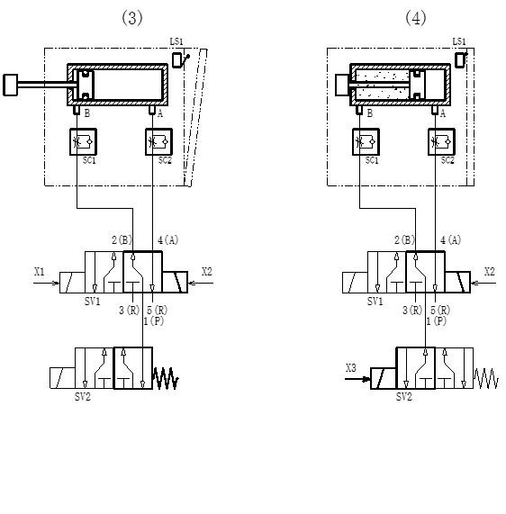 シリンダ―と電磁弁の回路図です。電磁弁を2個使います。