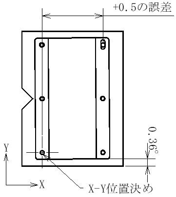 長穴の向きが悪いと回転のずれが0.36度と大きくなります。