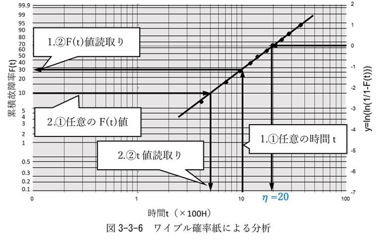 図1 ηの位置
