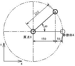 移動体AをX150mmの位置に移動させた図