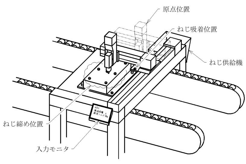 コンベア上をワークが流れてきて、自動で停止・位置決めされてねじ締め機がねじを締めます。ねじの補充や機械の設定は人が行います。