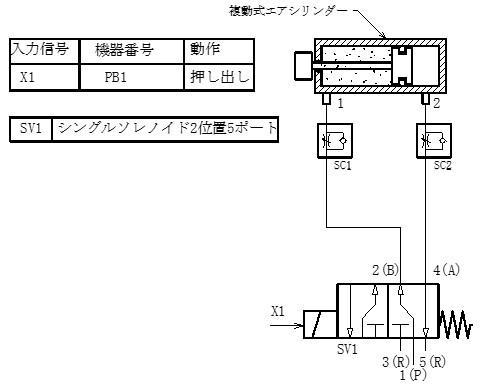 図1 ボタンを押している間だけ動く回路の例