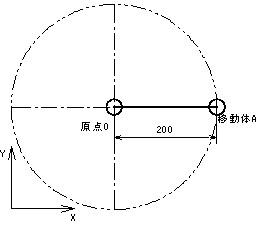 原点Oから200離れたところにある移動体Aの図