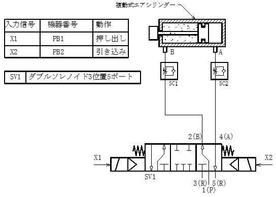図4 ボタンから手を離すとシリンダーが一時停止する回路例