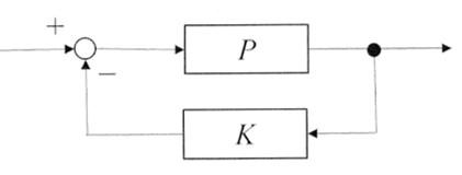 ブロック線図(フィードバック制御)