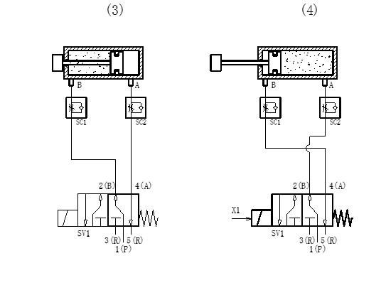 シリンダ―と電磁弁の回路図です。シングルソレノイド2位置5ポートの電磁弁を使います。